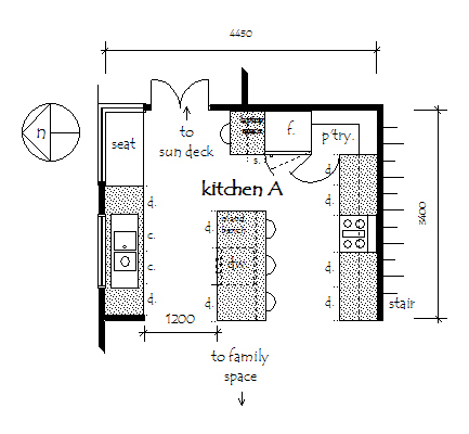 Kitchen construction cost calculator estimate the cost of for Kitchen layout guide