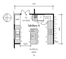 kitchen construction cost calculator estimate the cost of heat takes on a new meaning in an average size kitchen