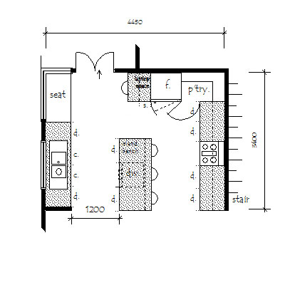 Choosing A Floor Plan Right additionally Cabi  Door Hinge Diagrams additionally Search moreover Kitchen Layouts Dimension together with Average Size Of A Kitchen. on luxury kitchen cabinets html