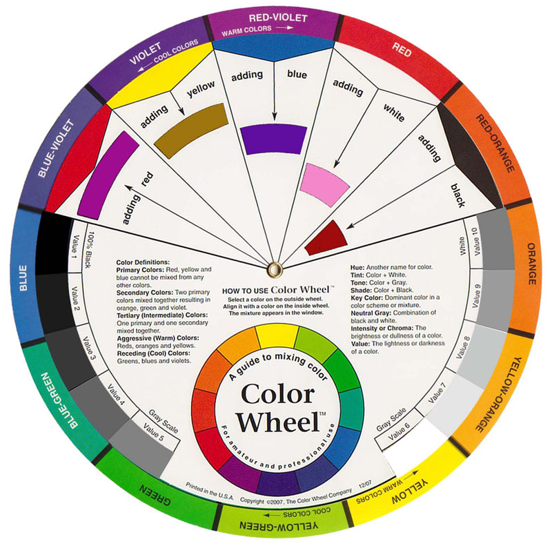 Rule No. 2: Choose A Paint Colour Scheme Before You Begin. Colour Wheel  From The Color Wheel Company. To Help Choose A Paint ...