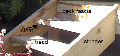 Diy Timber Steps
