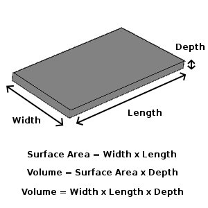 concrete volume calculation
