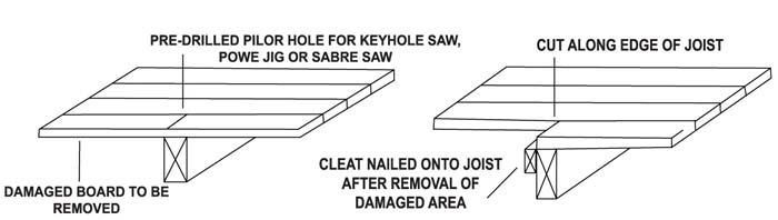 cross-cut joists - method B