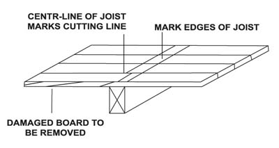 cross-cut on joists - method A