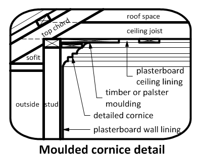 moulded cornice detail